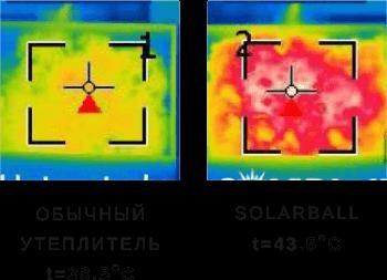 Обычный утеплитель и SolarBall